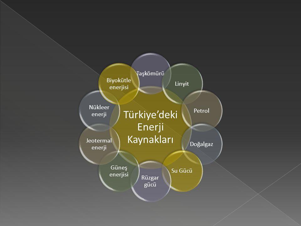 Türkiye'deki Enerji Kaynakları