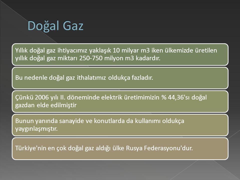Doğal Gaz Yıllık doğal gaz ihtiyacımız yaklaşık 10 milyar m3 iken ülkemizde üretilen yıllık doğal gaz miktarı 250-750 milyon m3 kadardır.