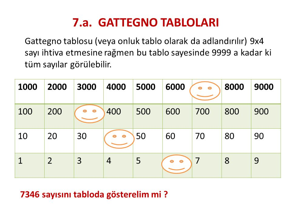 7.a. GATTEGNO TABLOLARI