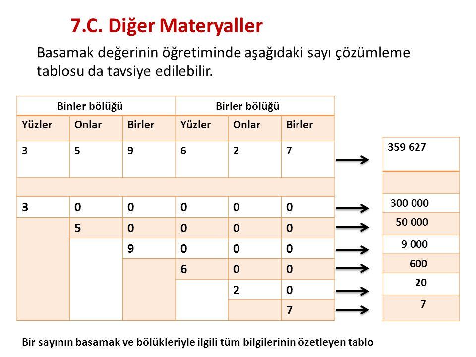7.C. Diğer Materyaller Basamak değerinin öğretiminde aşağıdaki sayı çözümleme tablosu da tavsiye edilebilir.