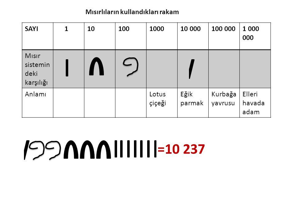 =10 237 Mısırlıların kullandıkları rakam SAYI 1 10 100 1000 10 000