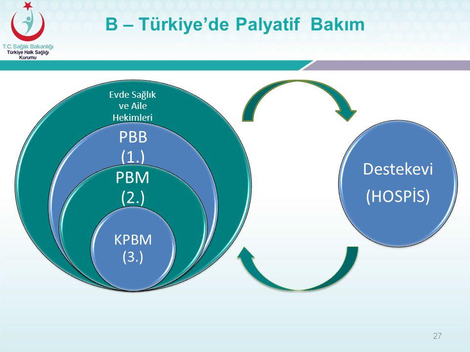 B – Türkiye'de Palyatif Bakım