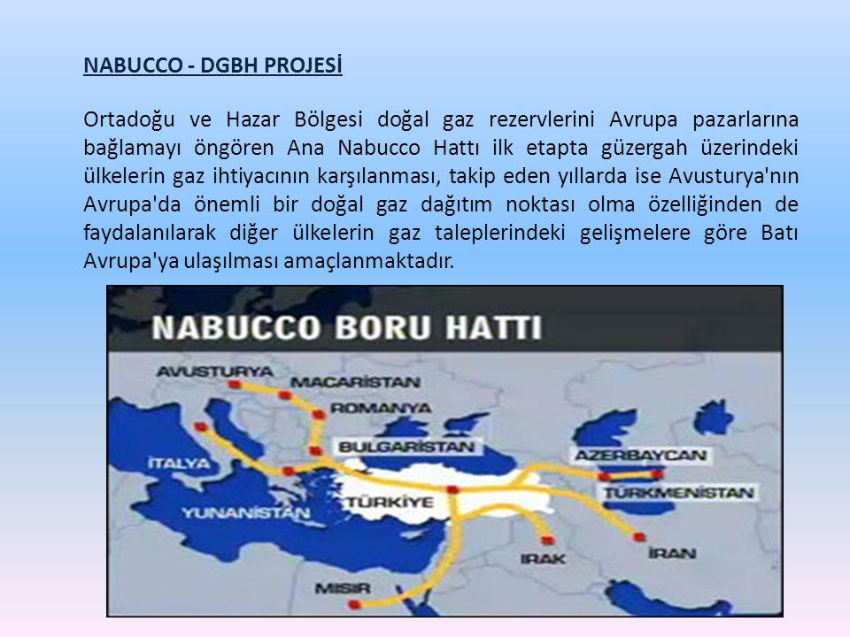 NABUCCO - DGBH PROJESİ Ortadoğu ve Hazar Bölgesi doğal gaz rezervlerini Avrupa pazarlarına bağlamayı öngören Ana Nabucco Hattı ilk etapta güzergah üzerindeki ülkelerin gaz ihtiyacının karşılanması, takip eden yıllarda ise Avusturya nın Avrupa da önemli bir doğal gaz dağıtım noktası olma özelliğinden de faydalanılarak diğer ülkelerin gaz taleplerindeki gelişmelere göre Batı Avrupa ya ulaşılması amaçlanmaktadır.