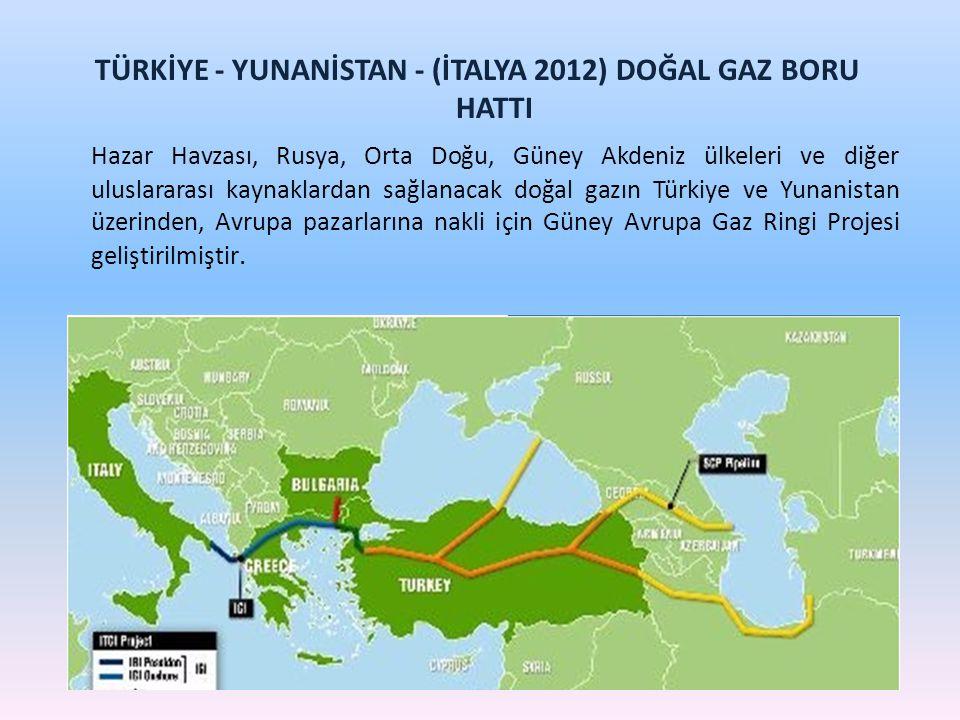 TÜRKİYE - YUNANİSTAN - (İTALYA 2012) DOĞAL GAZ BORU HATTI Hazar Havzası, Rusya, Orta Doğu, Güney Akdeniz ülkeleri ve diğer uluslararası kaynaklardan sağlanacak doğal gazın Türkiye ve Yunanistan üzerinden, Avrupa pazarlarına nakli için Güney Avrupa Gaz Ringi Projesi geliştirilmiştir.