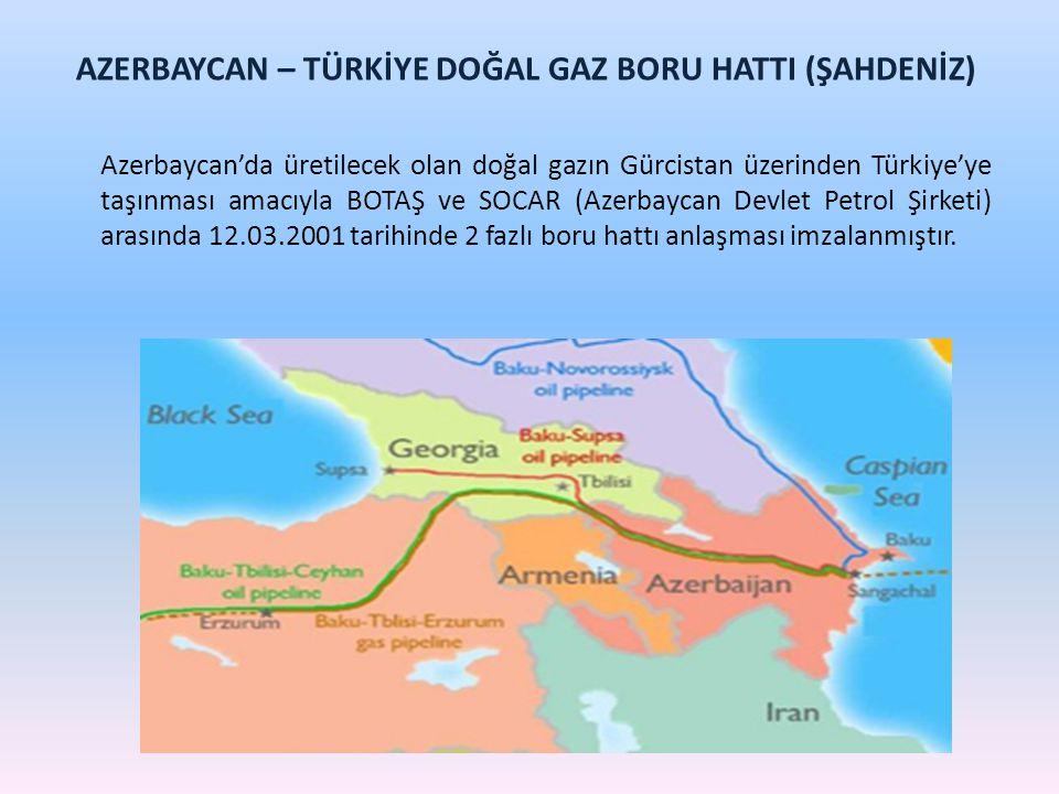 AZERBAYCAN – TÜRKİYE DOĞAL GAZ BORU HATTI (ŞAHDENİZ)