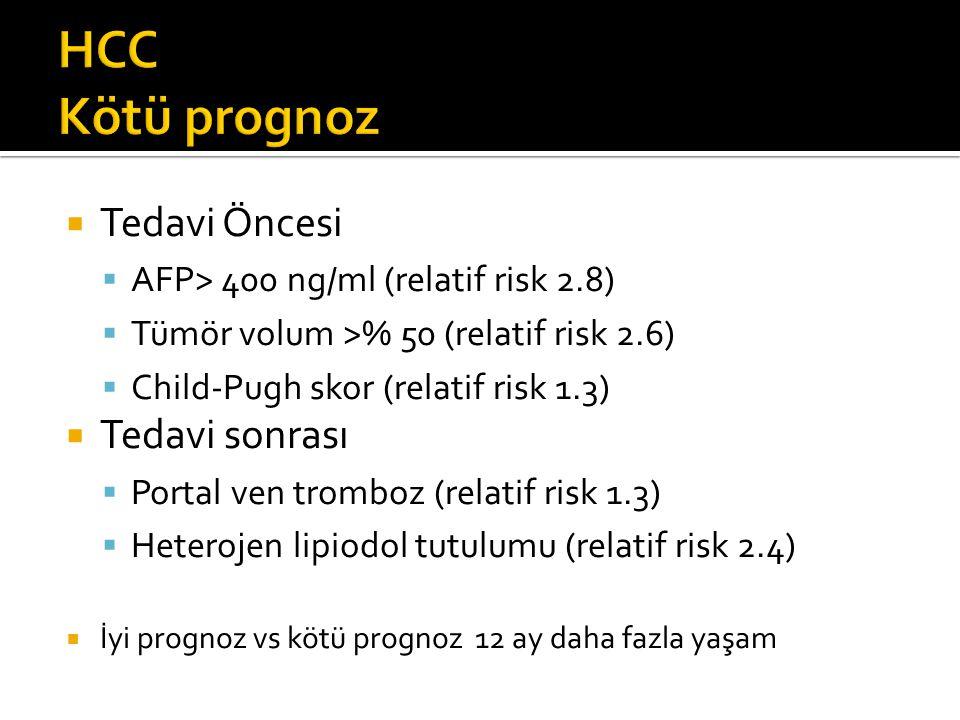 HCC Kötü prognoz Tedavi Öncesi Tedavi sonrası