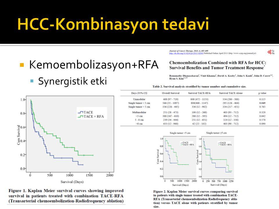 HCC-Kombinasyon tedavi