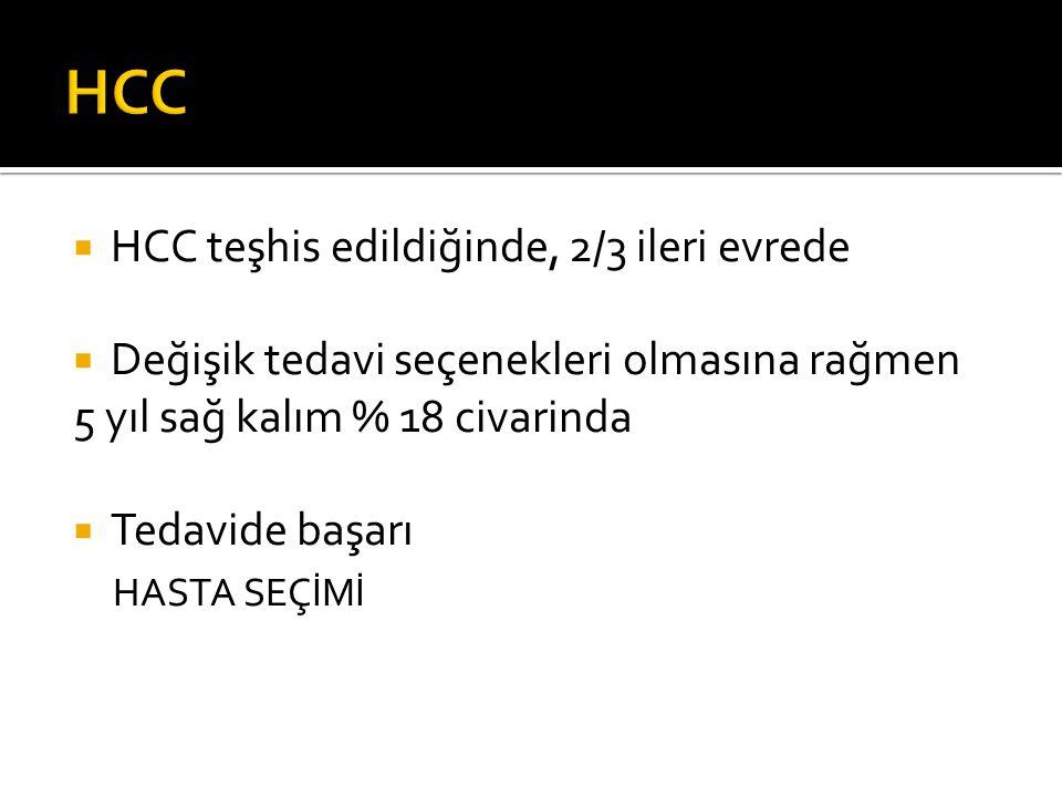 HCC HCC teşhis edildiğinde, 2/3 ileri evrede