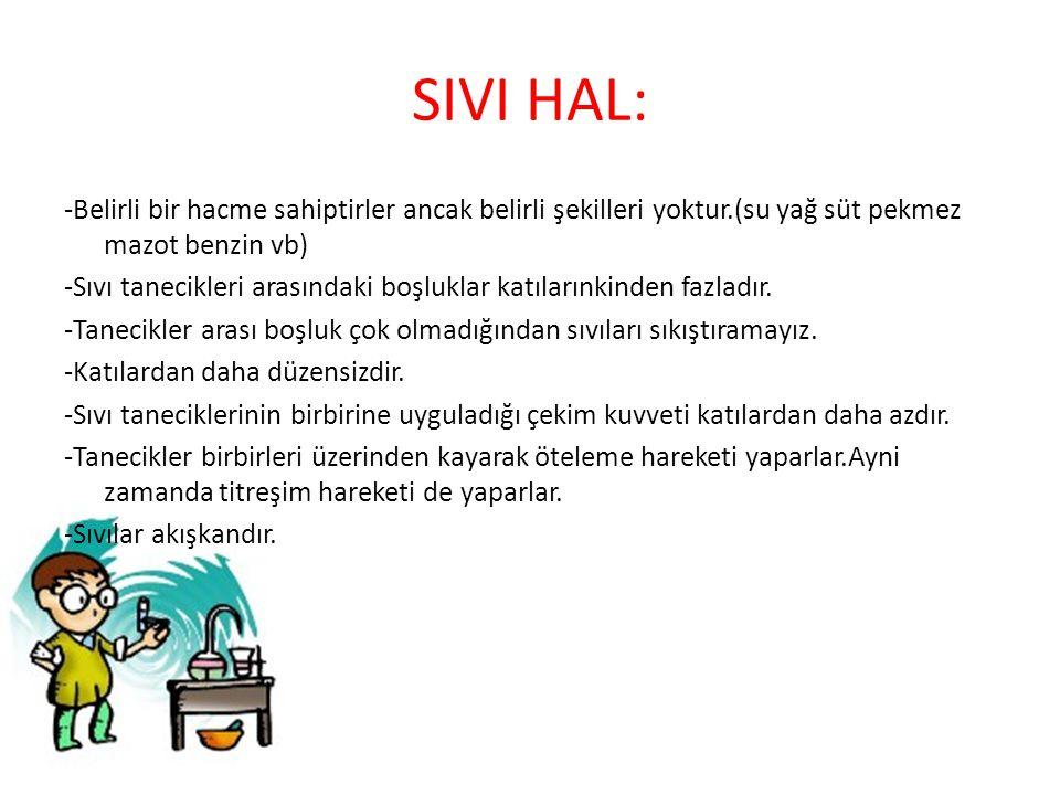 SIVI HAL: