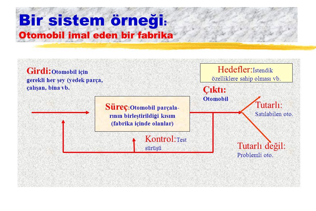Bir sistem örneği: Otomobil imal eden bir fabrika