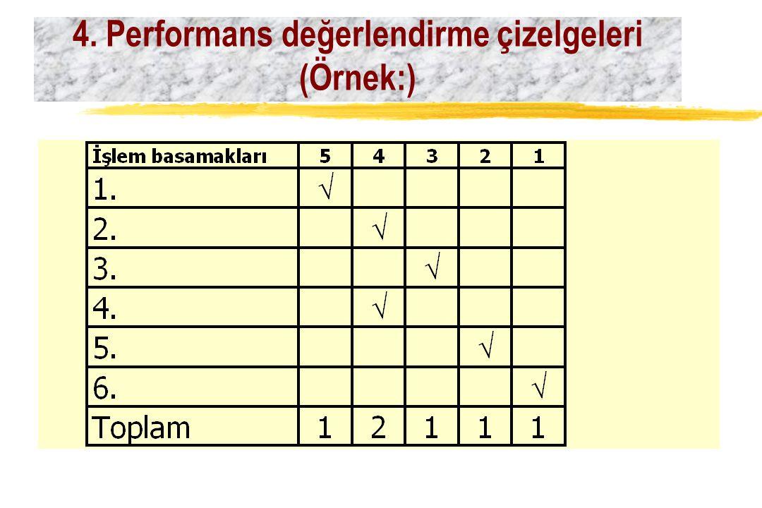 4. Performans değerlendirme çizelgeleri (Örnek:)