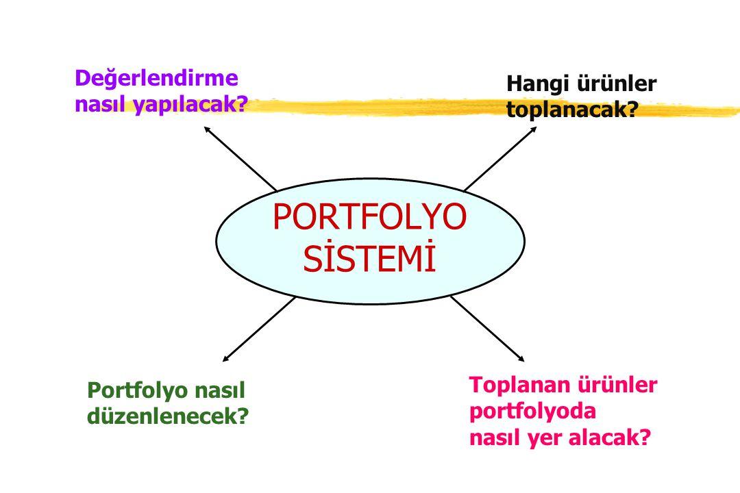 PORTFOLYO SİSTEMİ Değerlendirme Hangi ürünler nasıl yapılacak