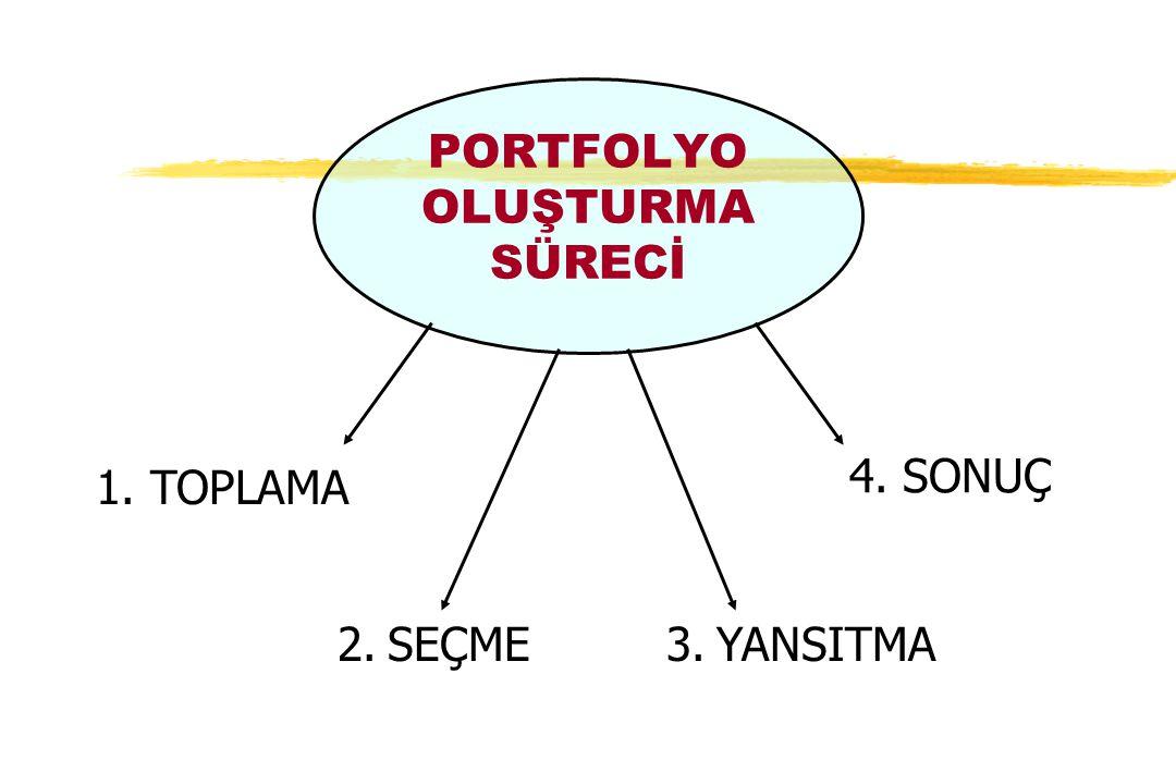PORTFOLYO OLUŞTURMA SÜRECİ