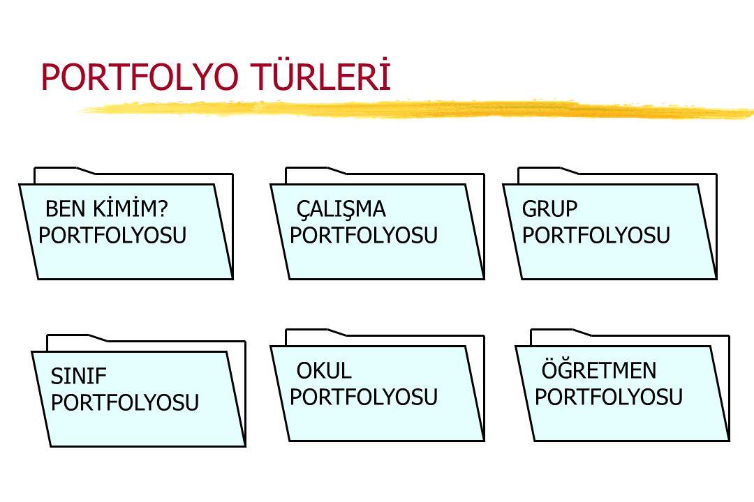 PORTFOLYO TÜRLERİ BEN KİMİM PORTFOLYOSU ÇALIŞMA PORTFOLYOSU