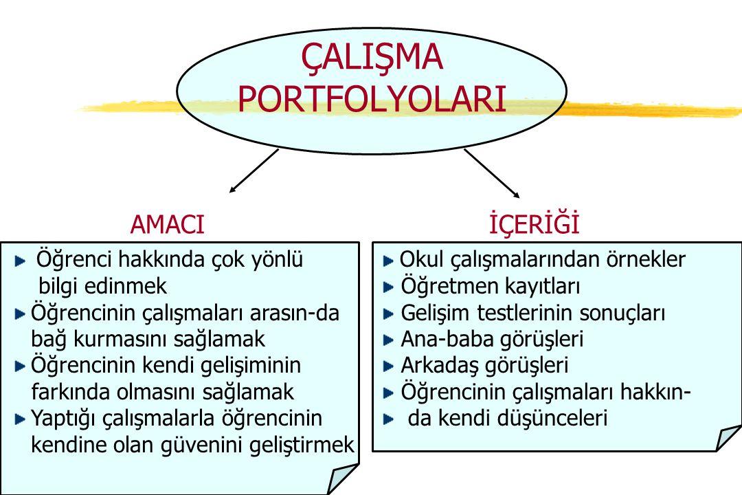 ÇALIŞMA PORTFOLYOLARI