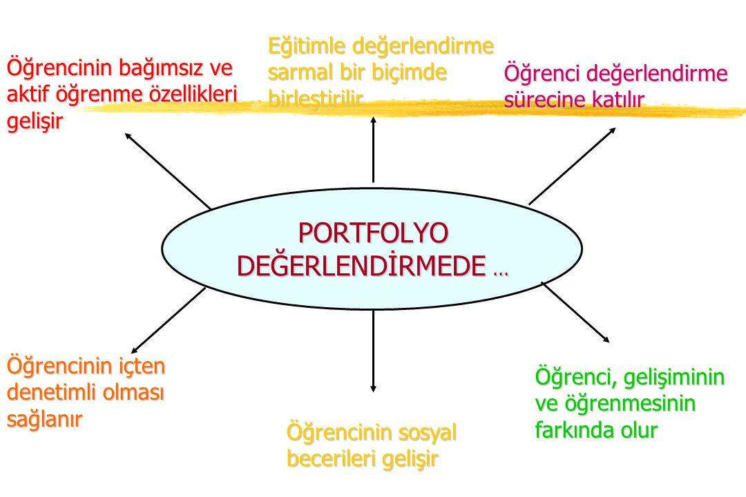 PORTFOLYO DEĞERLENDİRMEDE ...
