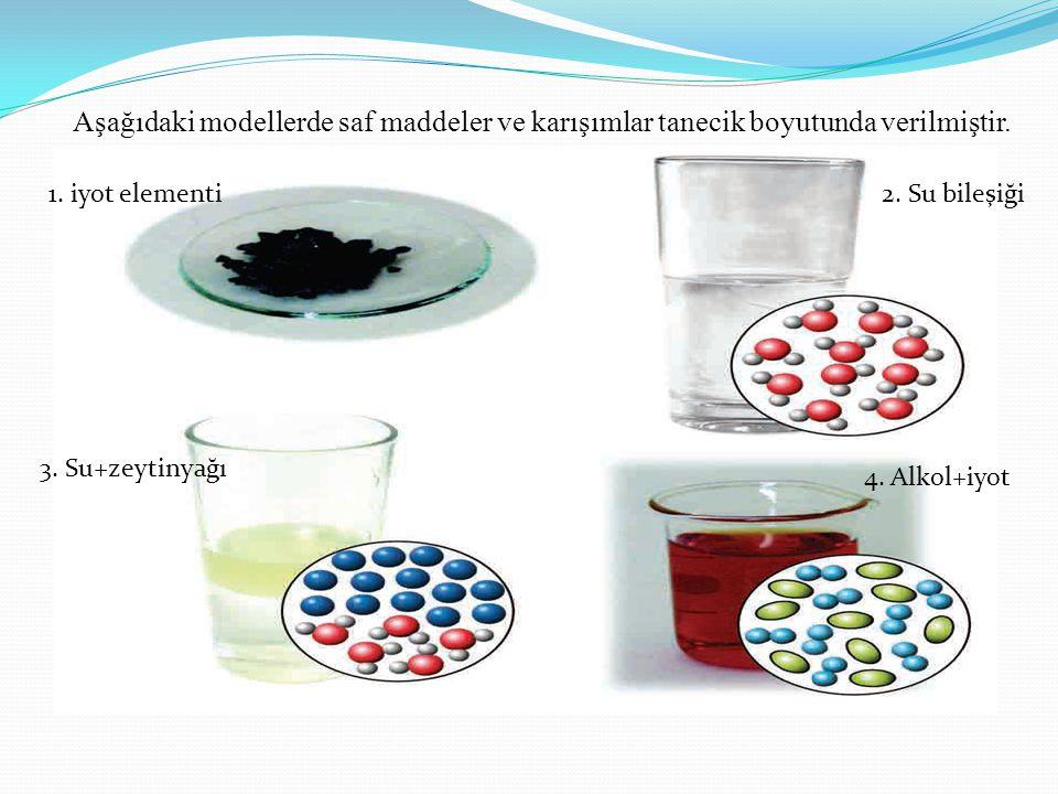 Aşağıdaki modellerde saf maddeler ve karışımlar tanecik boyutunda verilmiştir.