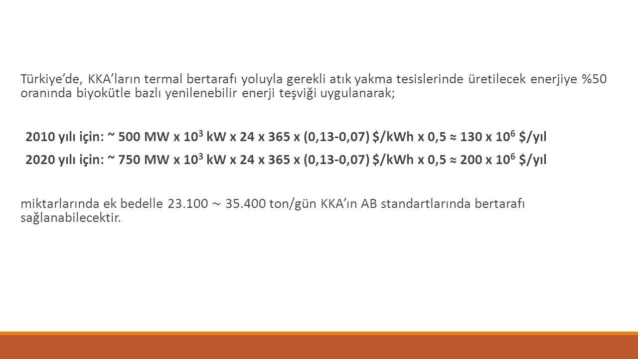 Türkiye'de, KKA'ların termal bertarafı yoluyla gerekli atık yakma tesislerinde üretilecek enerjiye %50 oranında biyokütle bazlı yenilenebilir enerji teşviği uygulanarak;