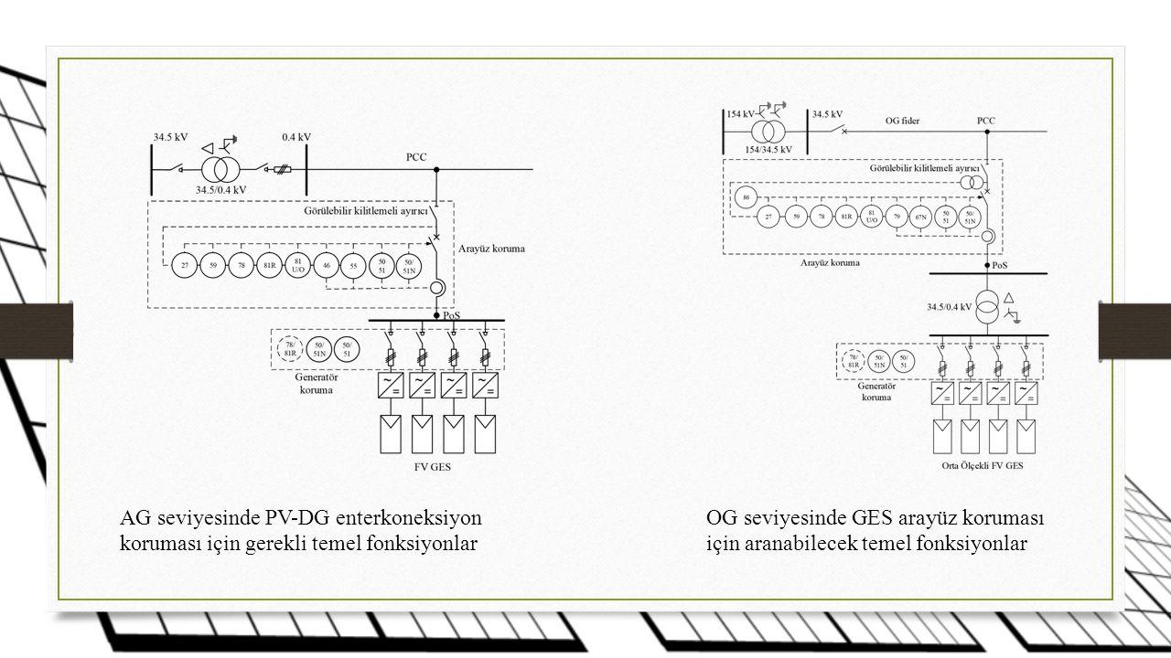 AG seviyesinde PV-DG enterkoneksiyon koruması için gerekli temel fonksiyonlar