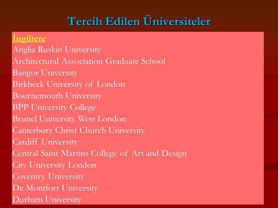 Tercih Edilen Üniversiteler