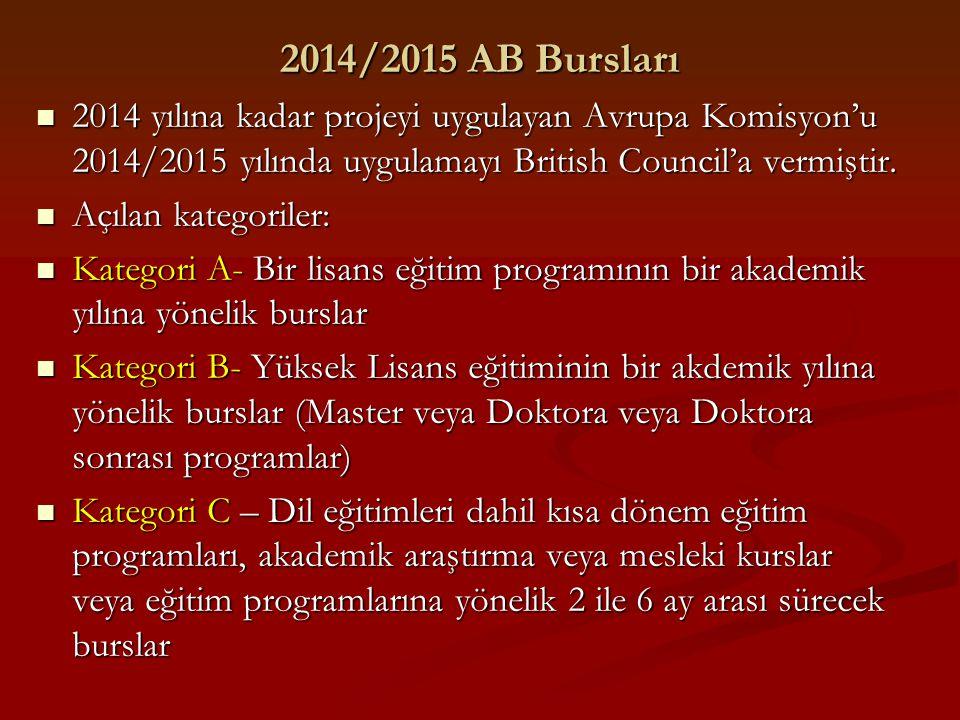 2014/2015 AB Bursları 2014 yılına kadar projeyi uygulayan Avrupa Komisyon'u 2014/2015 yılında uygulamayı British Council'a vermiştir.