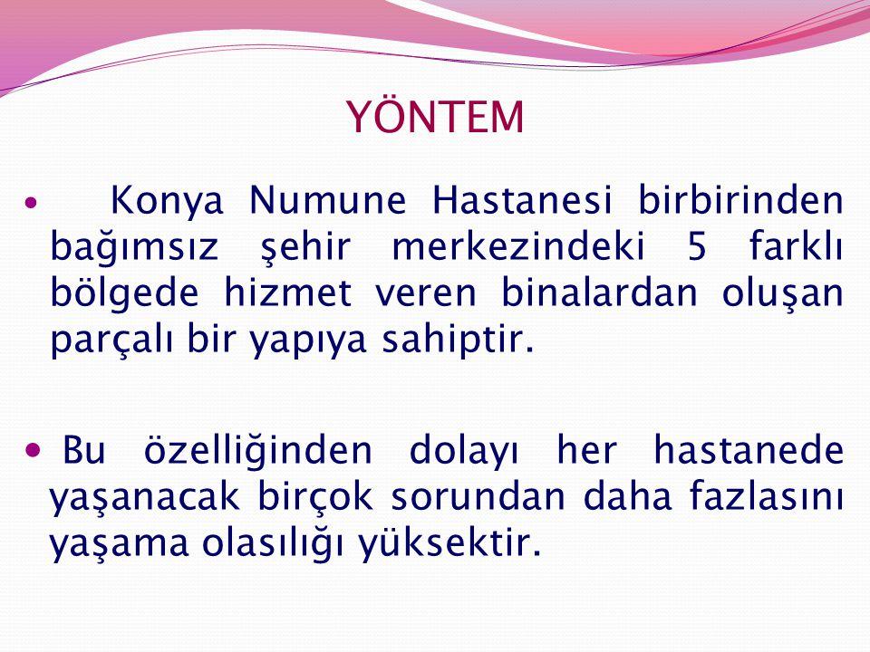 YÖNTEM Konya Numune Hastanesi birbirinden bağımsız şehir merkezindeki 5 farklı bölgede hizmet veren binalardan oluşan parçalı bir yapıya sahiptir.