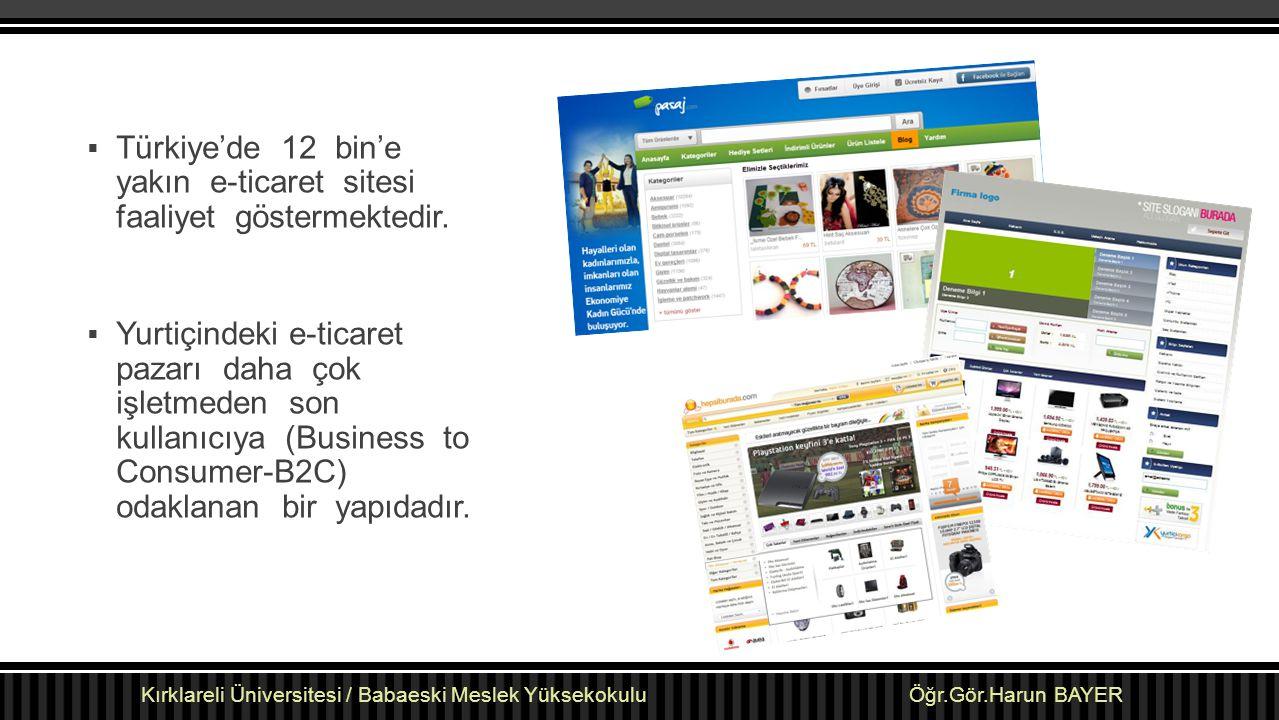Türkiye'de 12 bin'e yakın e-ticaret sitesi faaliyet göstermektedir.
