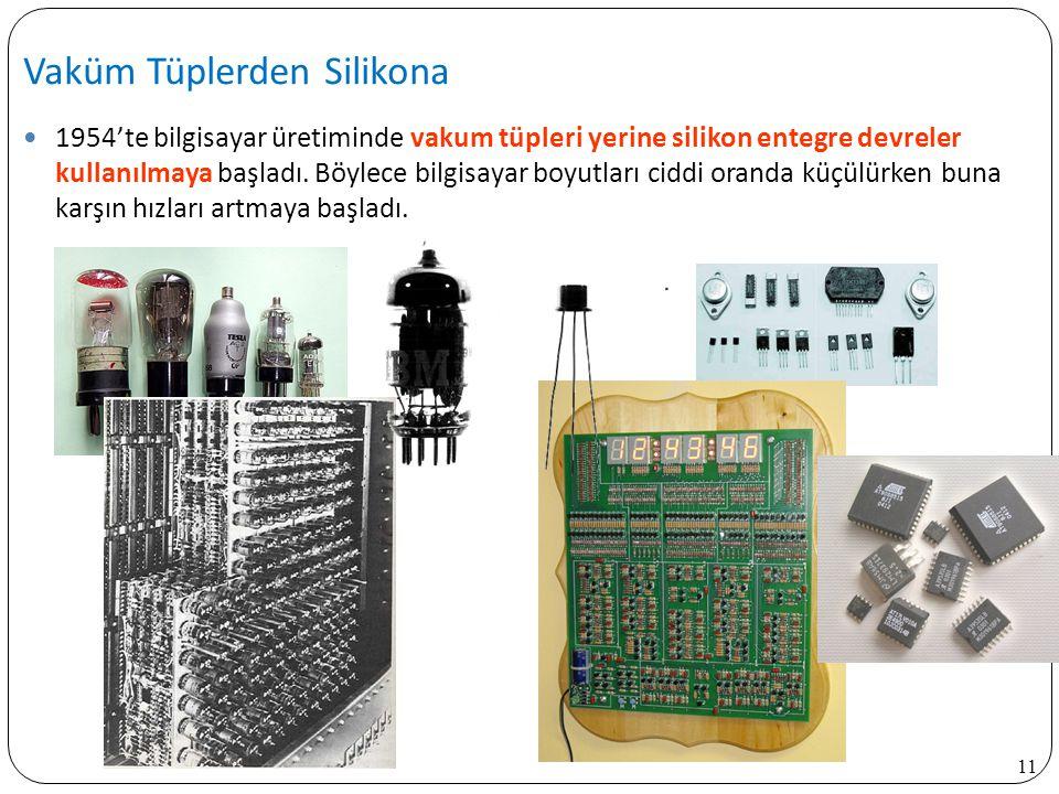 Vaküm Tüplerden Silikona