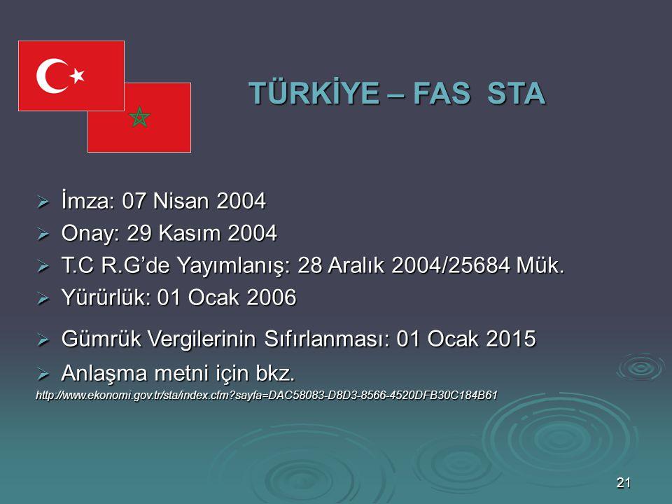 TÜRKİYE – FAS STA İmza: 07 Nisan 2004 Onay: 29 Kasım 2004