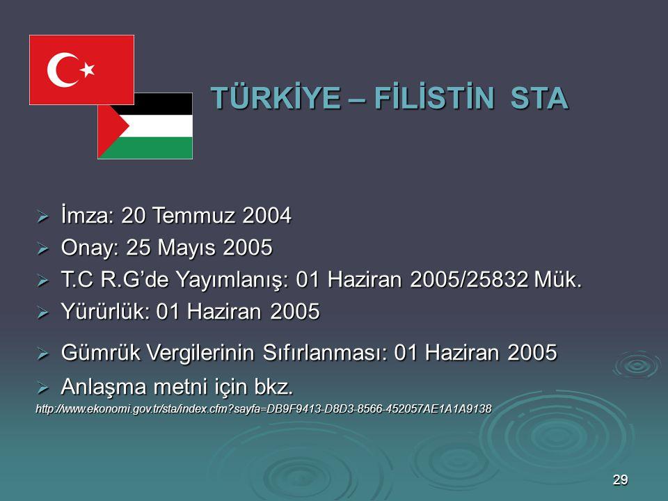 TÜRKİYE – FİLİSTİN STA İmza: 20 Temmuz 2004 Onay: 25 Mayıs 2005