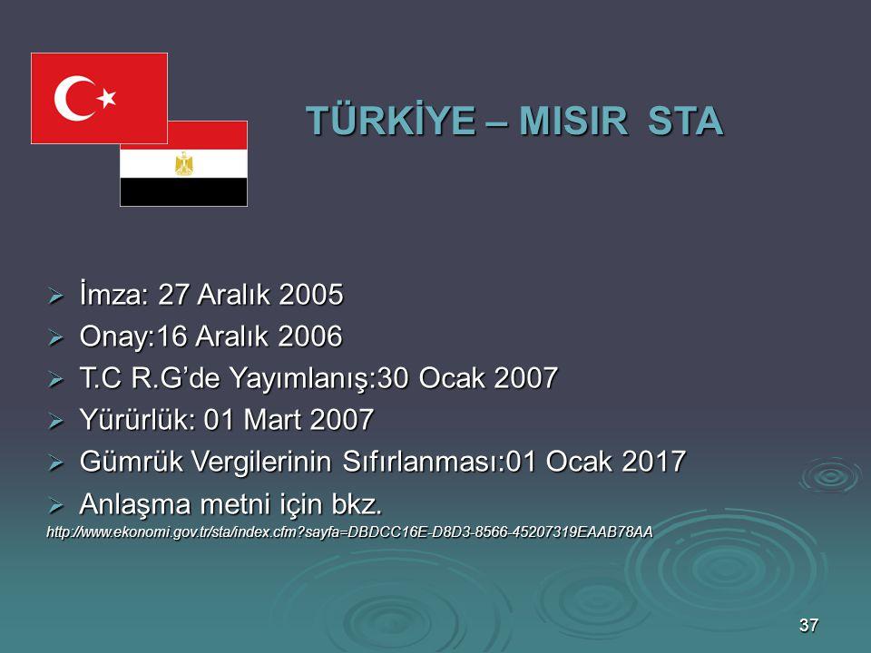 TÜRKİYE – MISIR STA İmza: 27 Aralık 2005 Onay:16 Aralık 2006