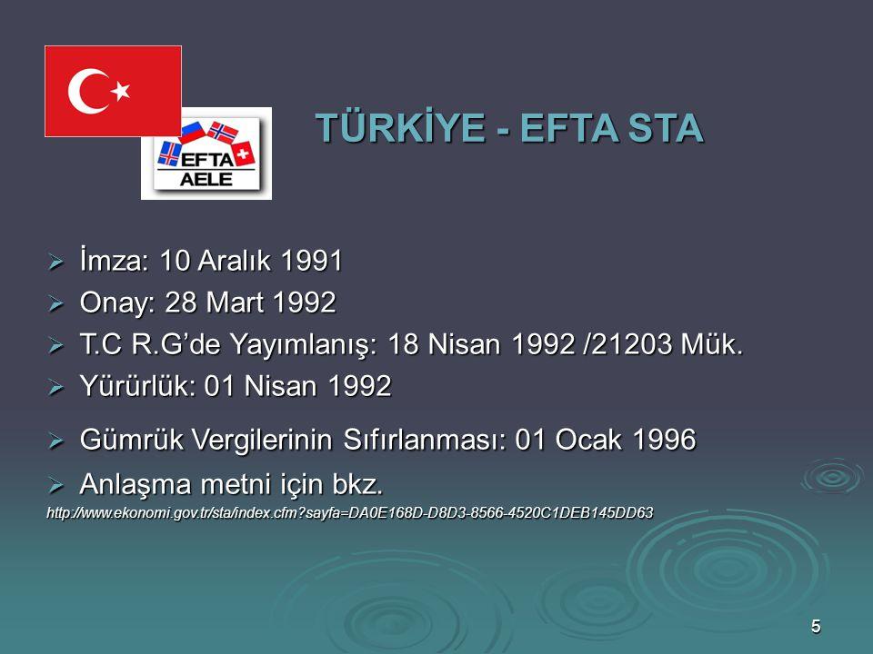 TÜRKİYE - EFTA STA İmza: 10 Aralık 1991 Onay: 28 Mart 1992