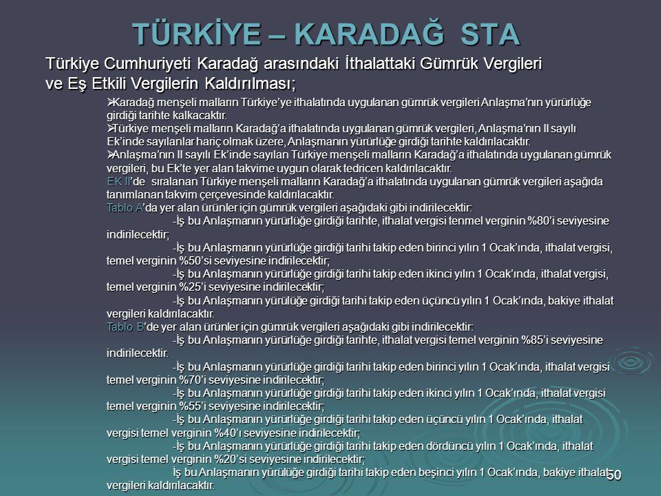 TÜRKİYE – KARADAĞ STA Türkiye Cumhuriyeti Karadağ arasındaki İthalattaki Gümrük Vergileri ve Eş Etkili Vergilerin Kaldırılması;