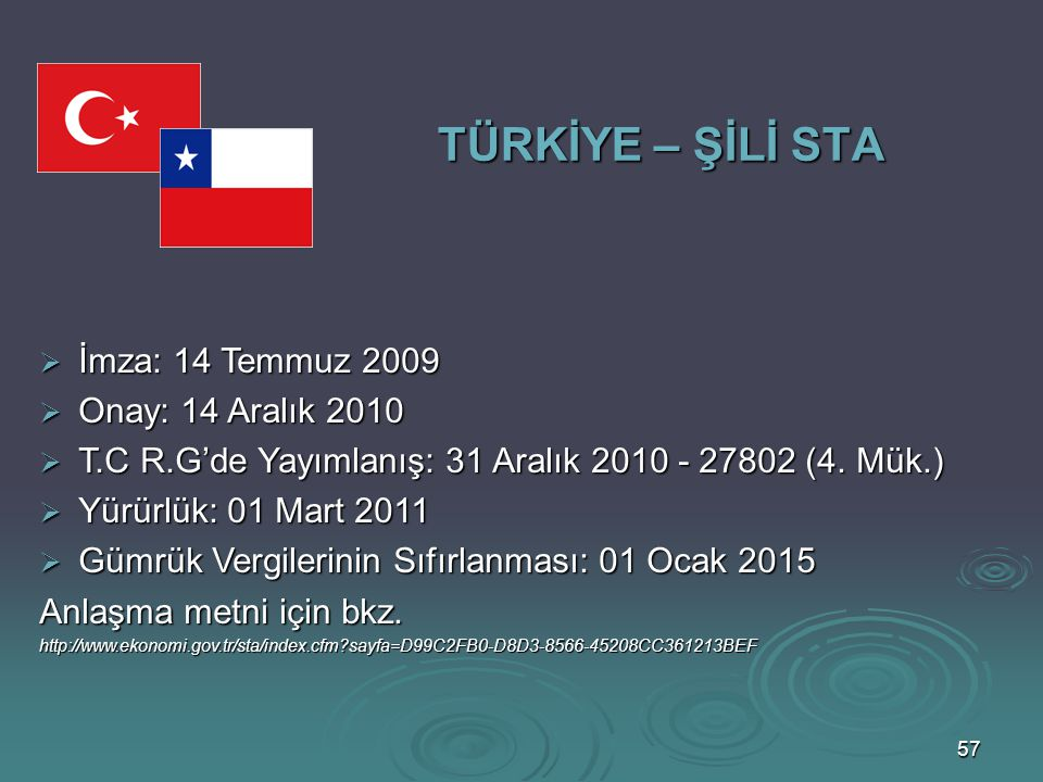 TÜRKİYE – ŞİLİ STA İmza: 14 Temmuz 2009 Onay: 14 Aralık 2010