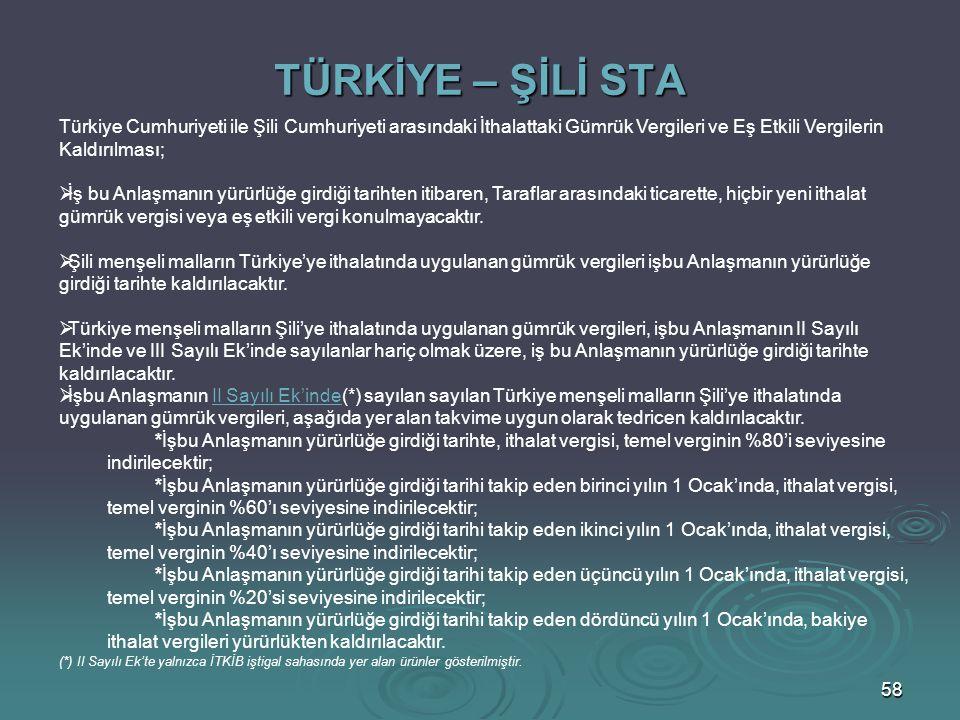 TÜRKİYE – ŞİLİ STA Türkiye Cumhuriyeti ile Şili Cumhuriyeti arasındaki İthalattaki Gümrük Vergileri ve Eş Etkili Vergilerin Kaldırılması;