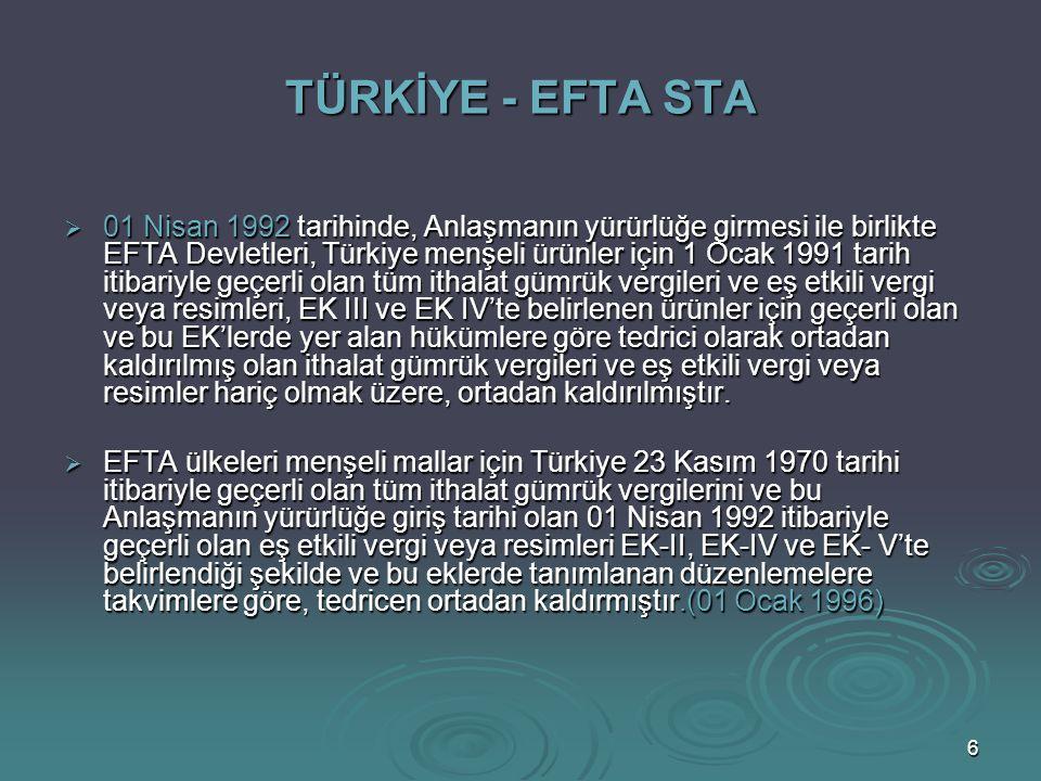 TÜRKİYE - EFTA STA