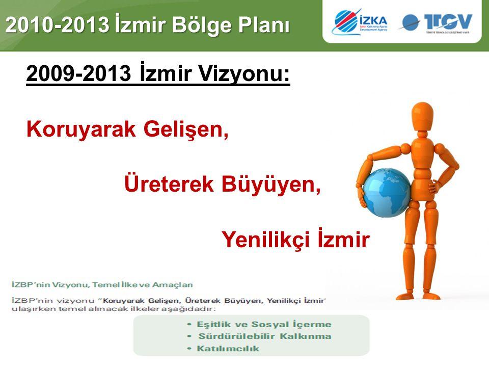 2010-2013 İzmir Bölge Planı 2009-2013 İzmir Vizyonu: Koruyarak Gelişen, Üreterek Büyüyen, Yenilikçi İzmir
