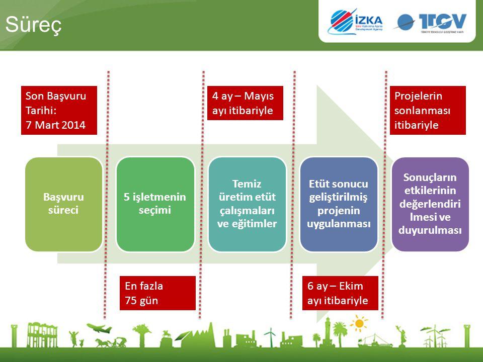 Süreç Son Başvuru Tarihi: 7 Mart 2014 Başvuru süreci