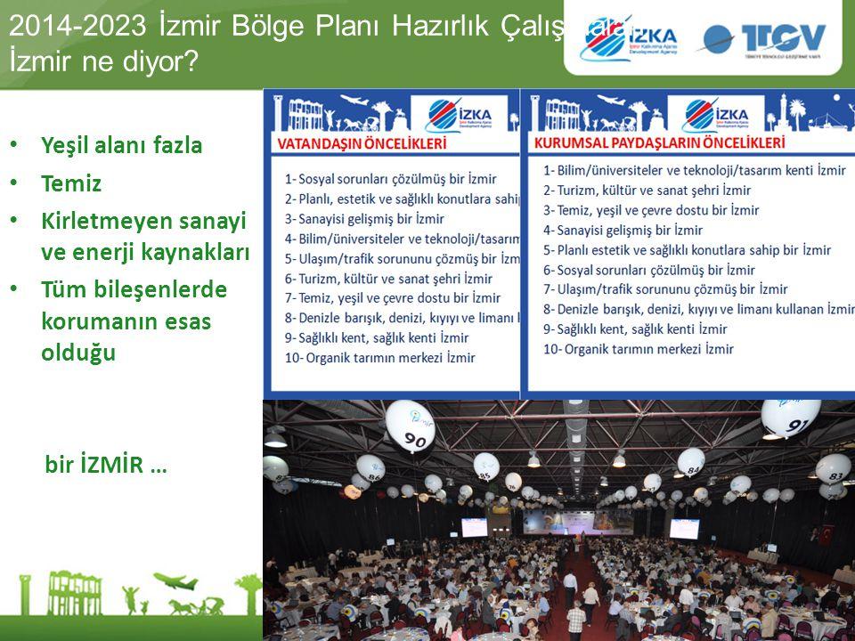 2014-2023 İzmir Bölge Planı Hazırlık Çalışmaları- İzmir ne diyor