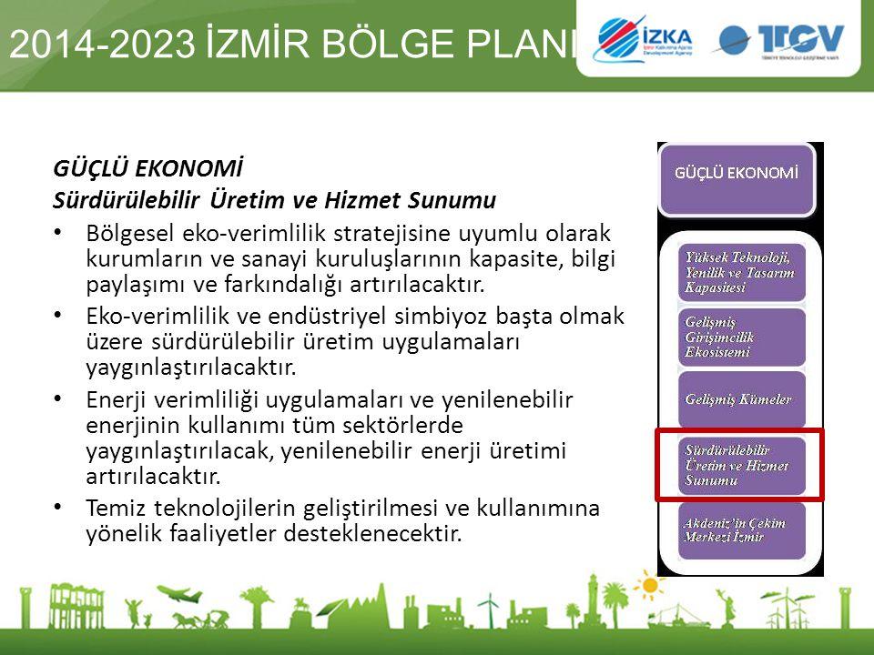 2014-2023 İZMİR BÖLGE PLANI GÜÇLÜ EKONOMİ