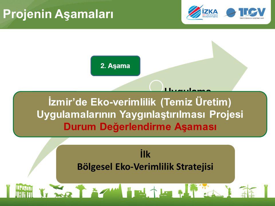 Durum Değerlendirme Aşaması Bölgesel Eko-Verimlilik Stratejisi