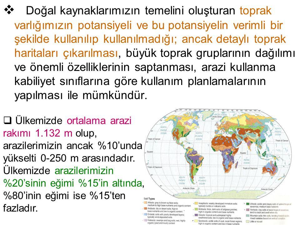 Doğal kaynaklarımızın temelini oluşturan toprak varlığımızın potansiyeli ve bu potansiyelin verimli bir şekilde kullanılıp kullanılmadığı; ancak detaylı toprak haritaları çıkarılması, büyük toprak gruplarının dağılımı ve önemli özelliklerinin saptanması, arazi kullanma kabiliyet sınıflarına göre kullanım planlamalarının yapılması ile mümkündür.