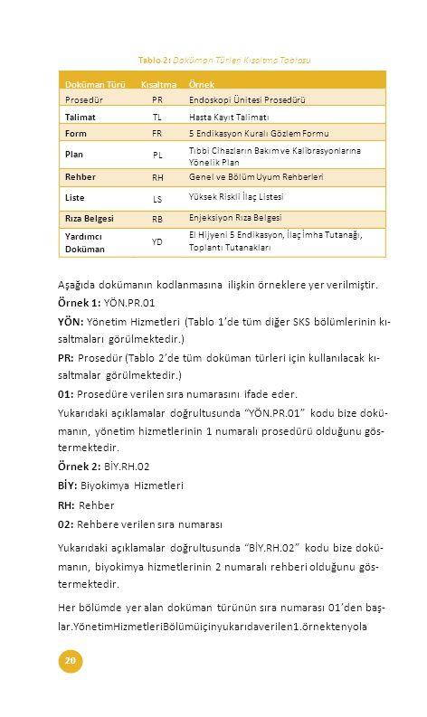 Tablo 2: Doküman Türleri Kısaltma Tablosu
