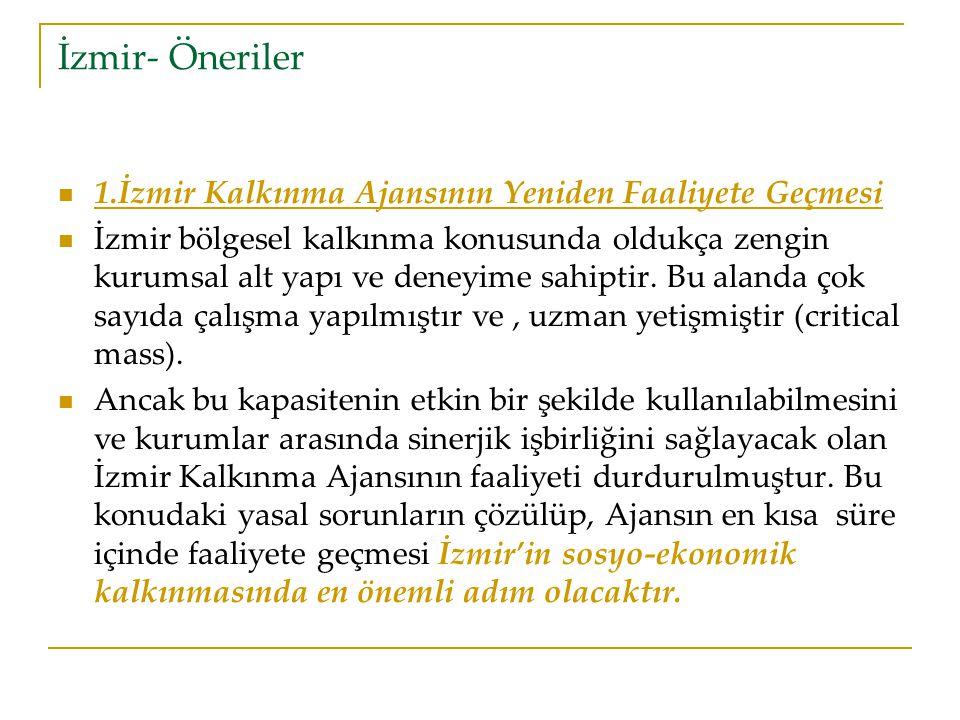 İzmir- Öneriler 1.İzmir Kalkınma Ajansının Yeniden Faaliyete Geçmesi