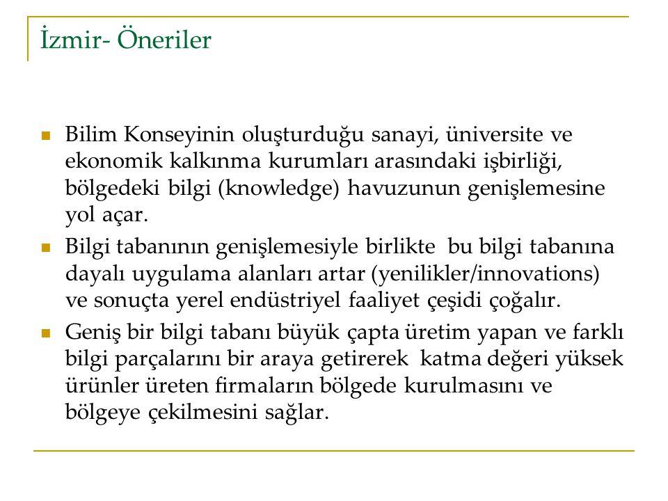 İzmir- Öneriler