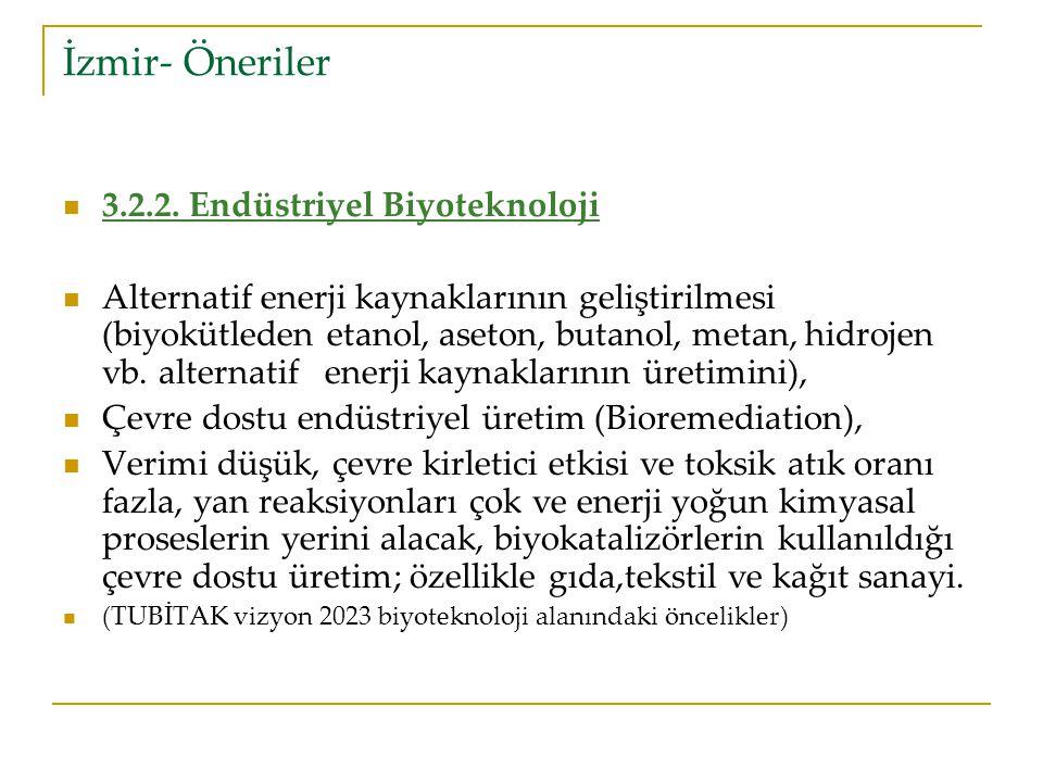 İzmir- Öneriler 3.2.2. Endüstriyel Biyoteknoloji
