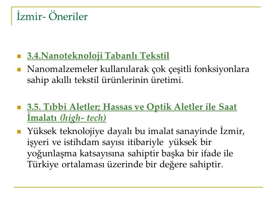İzmir- Öneriler 3.4.Nanoteknoloji Tabanlı Tekstil