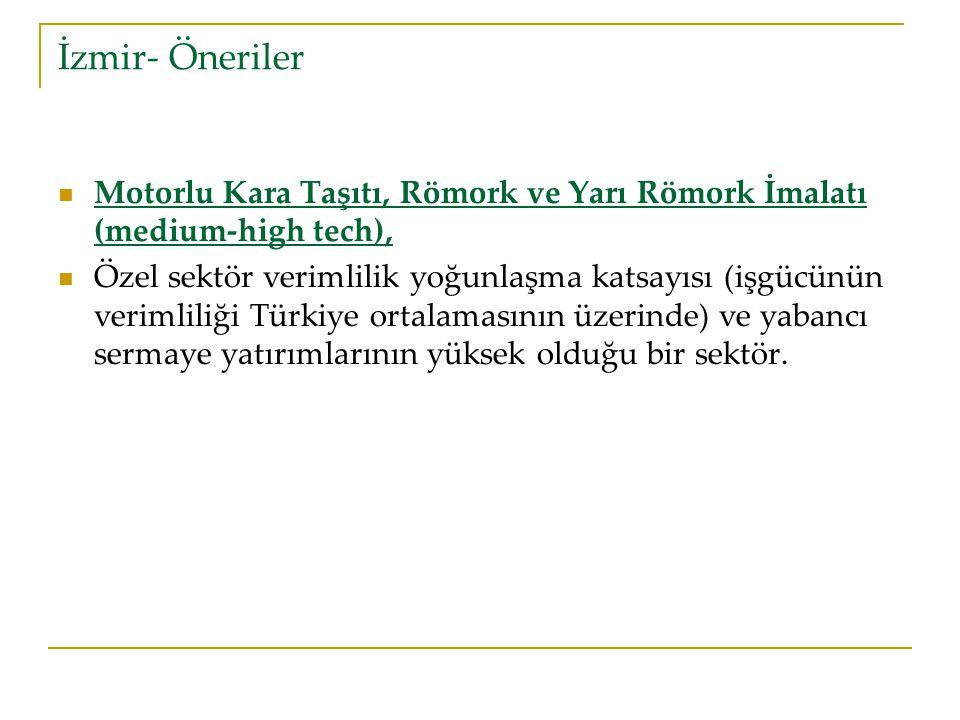 İzmir- Öneriler Motorlu Kara Taşıtı, Römork ve Yarı Römork İmalatı (medium-high tech),