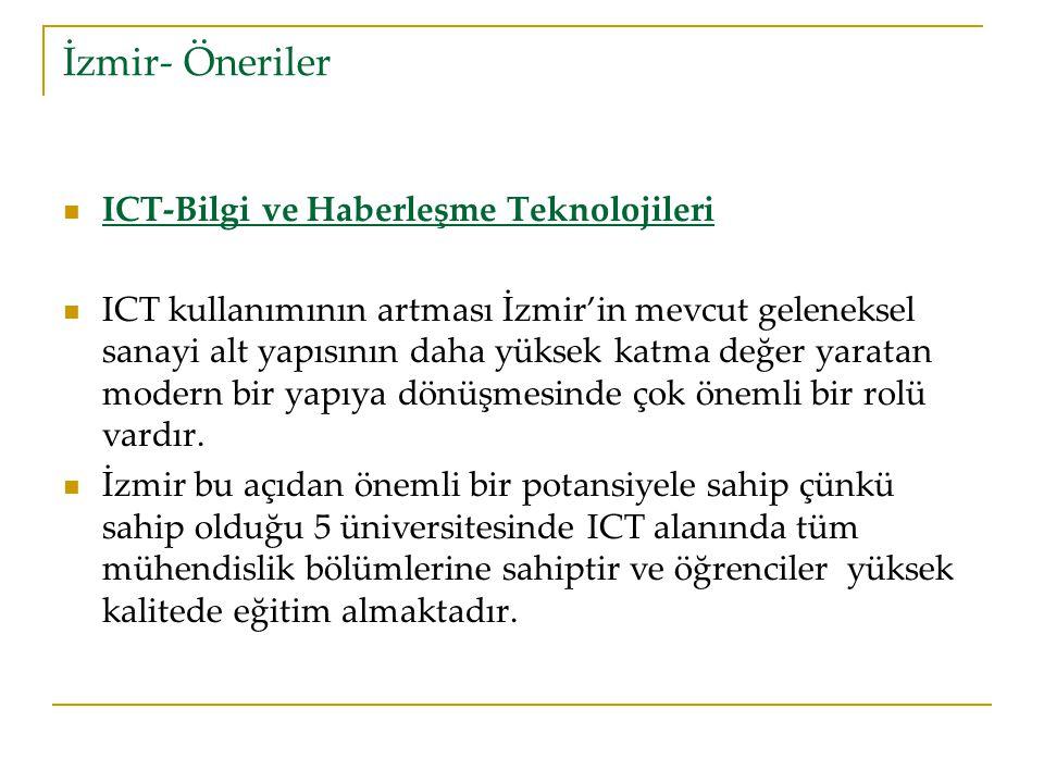 İzmir- Öneriler ICT-Bilgi ve Haberleşme Teknolojileri
