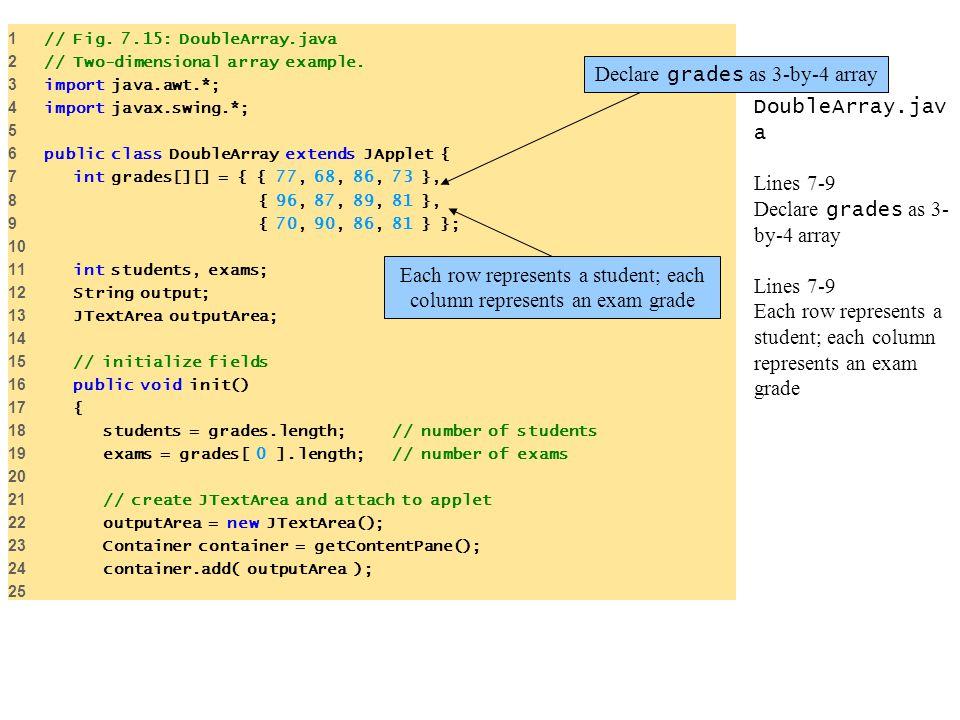 Declare grades as 3-by-4 array
